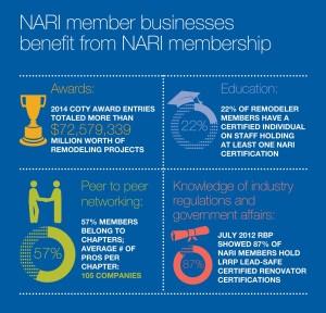 remodeler_4_-_nari_members_benefit
